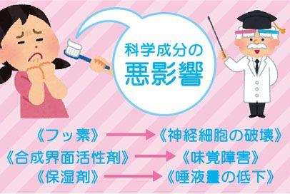普通の歯磨き粉に含まれる危険な化学物質