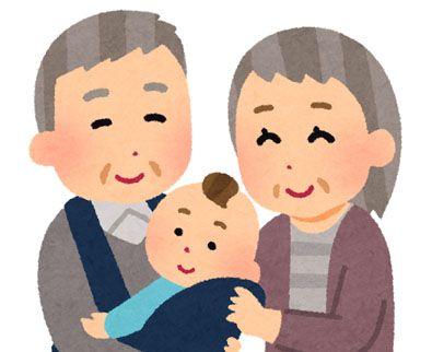 祖父と祖母と孫(ひ孫)