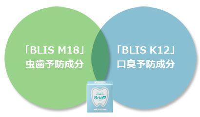 「BLIS M18」虫歯予防成分 と「BLIS K12」口臭予防成分